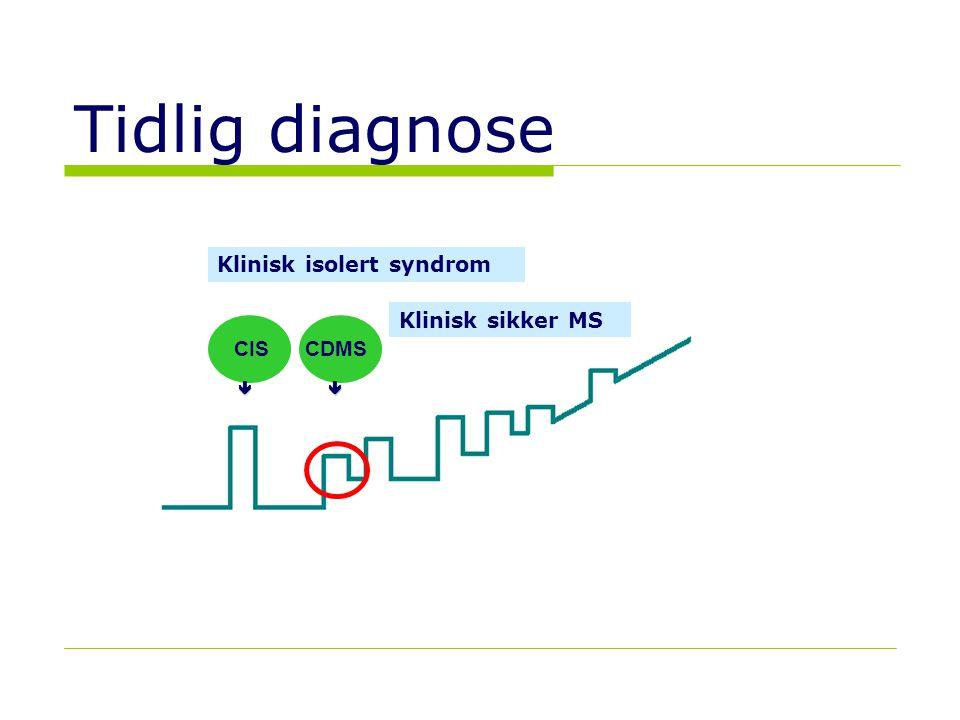 Tidlig diagnose Klinisk isolert syndrom Klinisk sikker MS CIS CDMS