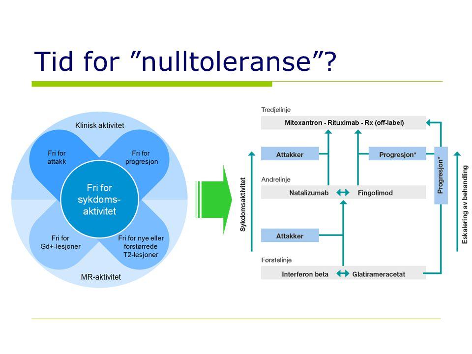 Tid for nulltoleranse