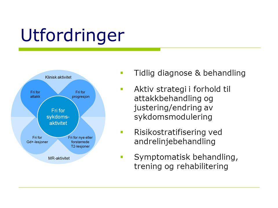 Utfordringer Tidlig diagnose & behandling
