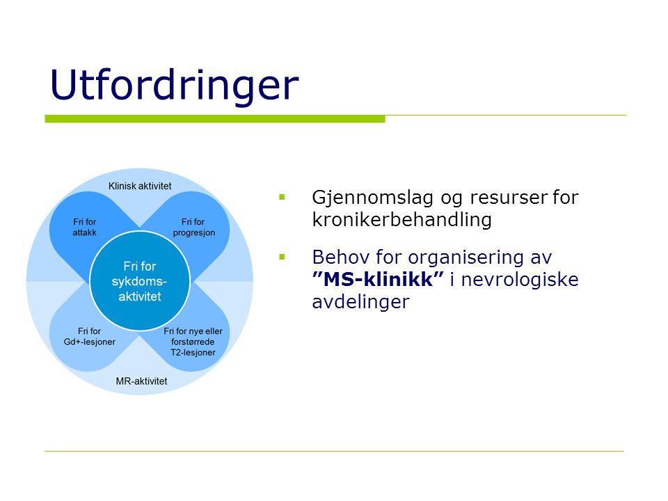 Utfordringer Gjennomslag og resurser for kronikerbehandling
