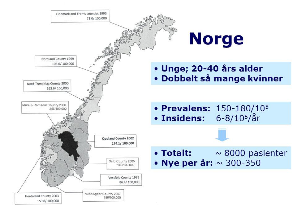 Norge Unge; 20-40 års alder Dobbelt så mange kvinner
