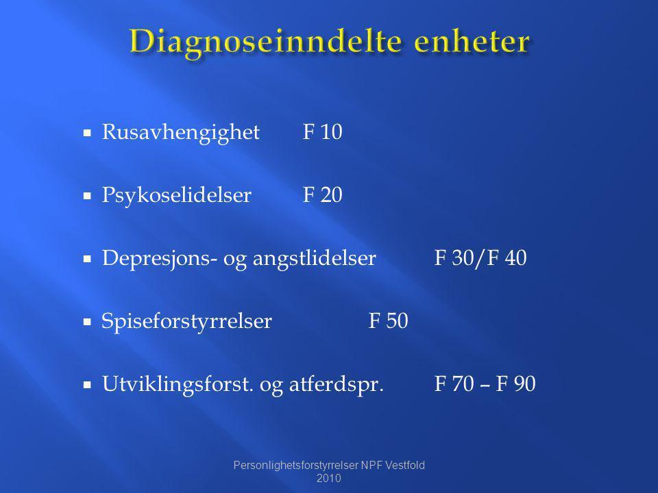 Diagnoseinndelte enheter