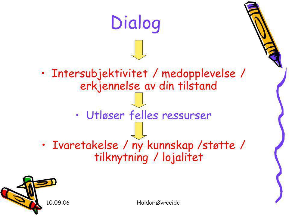 Dialog Intersubjektivitet / medopplevelse / erkjennelse av din tilstand. Utløser felles ressurser.