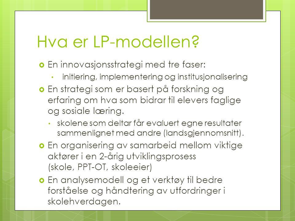 Hva er LP-modellen En innovasjonsstrategi med tre faser:
