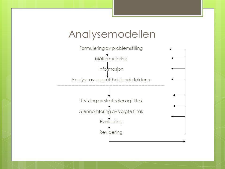 Analysemodellen
