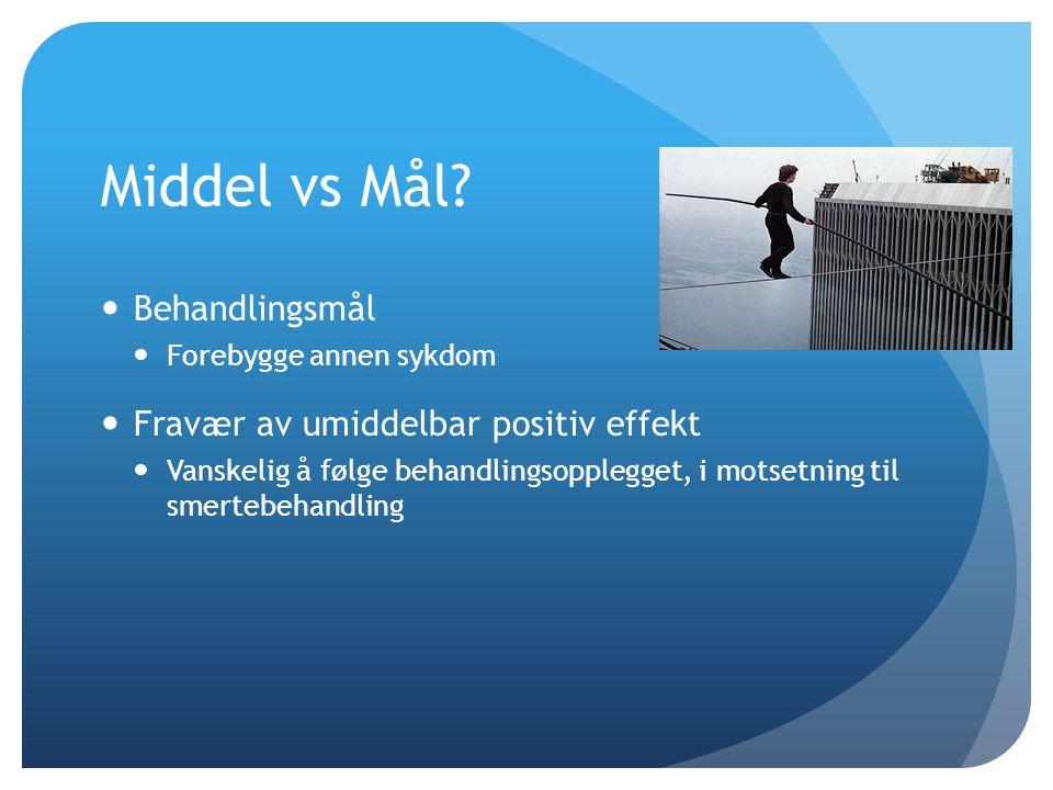 Middel vs Mål Behandlingsmål Fravær av umiddelbar positiv effekt
