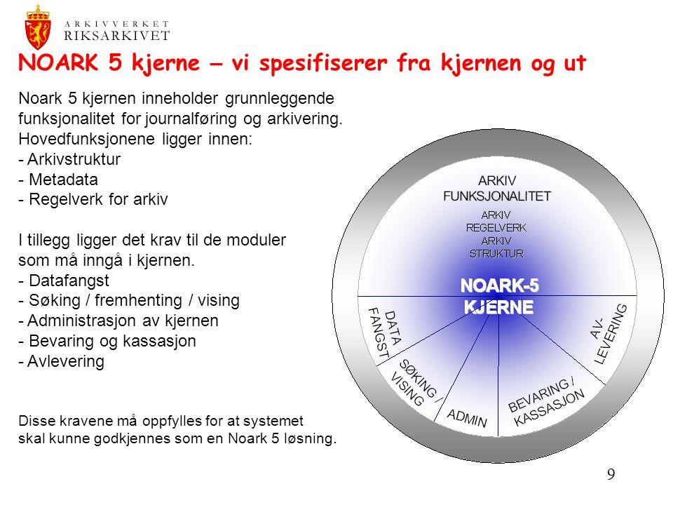 NOARK 5 kjerne – vi spesifiserer fra kjernen og ut