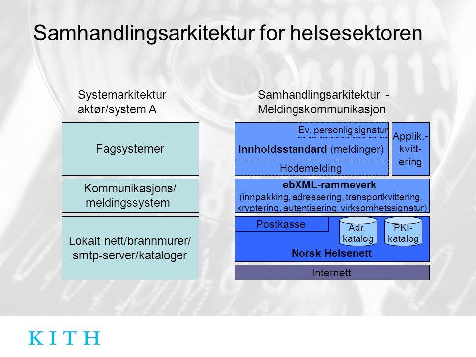 Samhandlingsarkitektur for helsesektoren