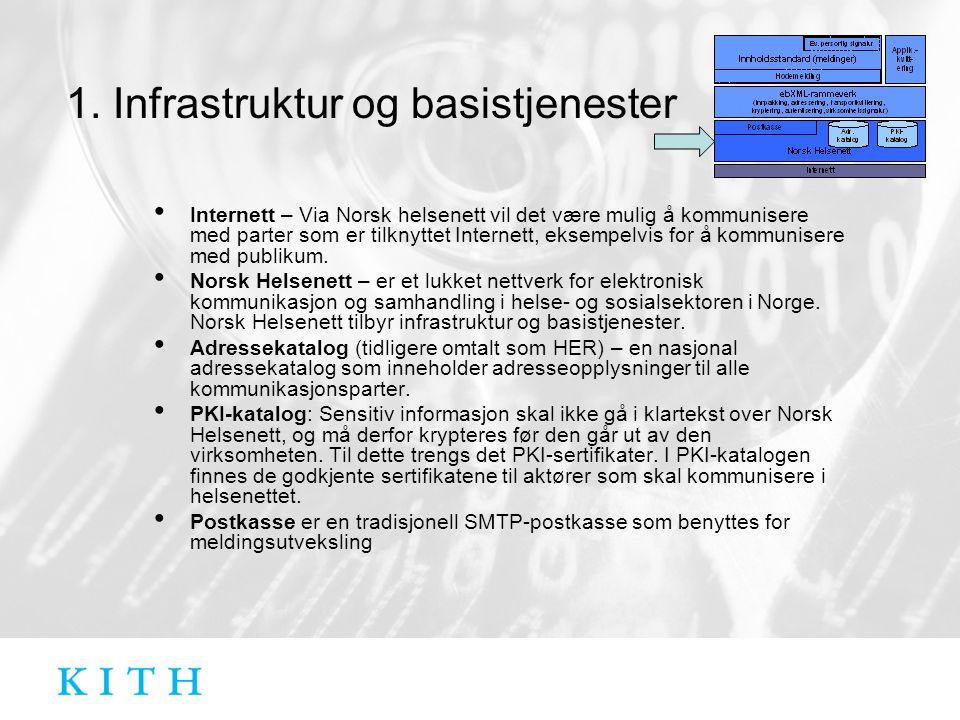 1. Infrastruktur og basistjenester