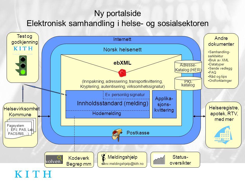 Elektronisk samhandling i helse- og sosialsektoren