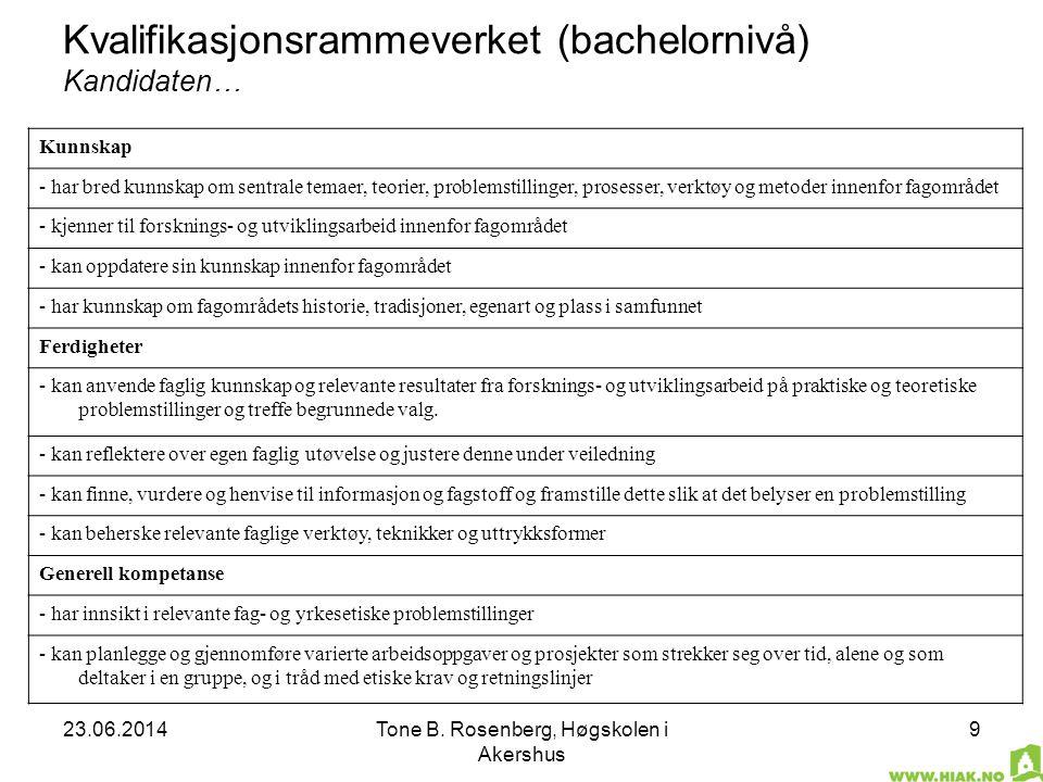 Kvalifikasjonsrammeverket (bachelornivå) Kandidaten…