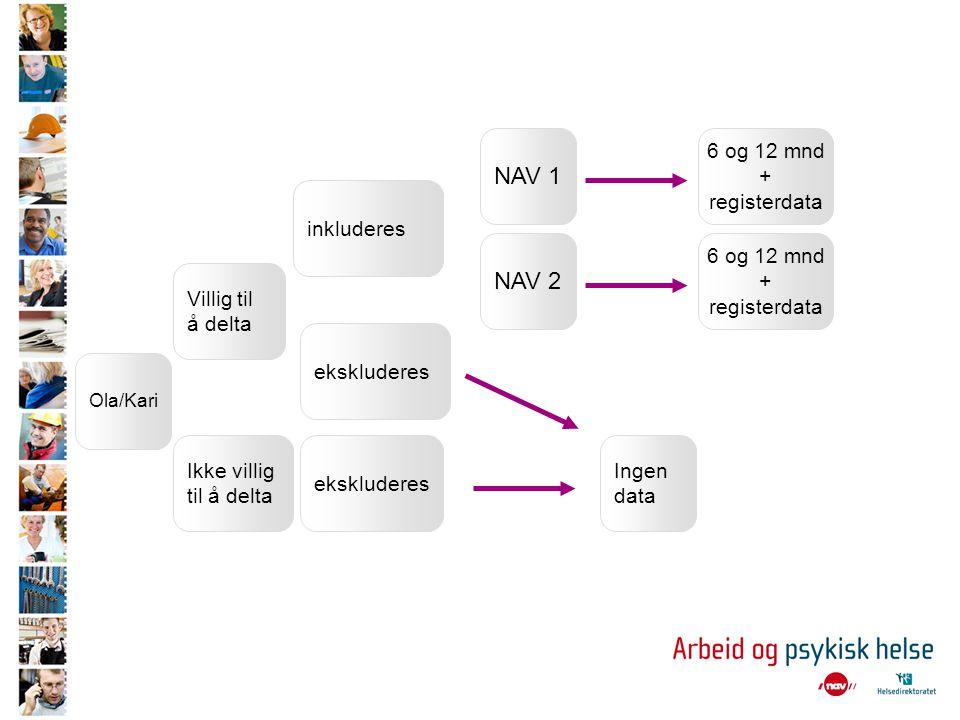 NAV 1 NAV 2 6 og 12 mnd + registerdata inkluderes 6 og 12 mnd +