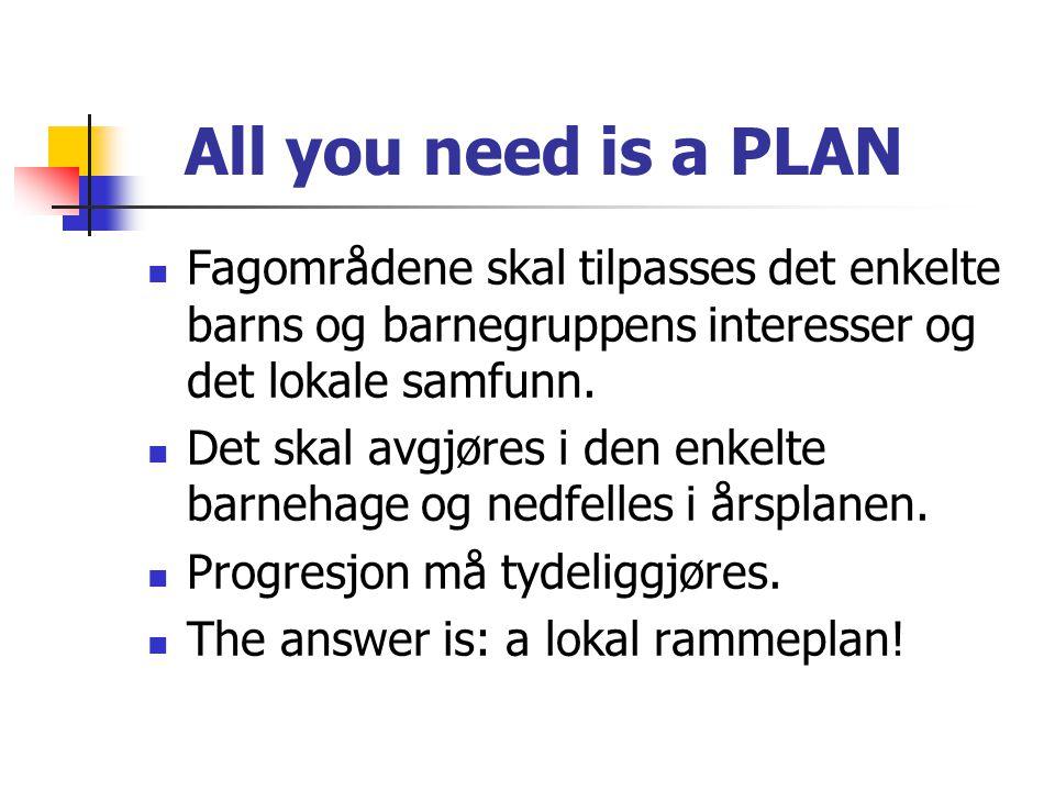 All you need is a PLAN Fagområdene skal tilpasses det enkelte barns og barnegruppens interesser og det lokale samfunn.