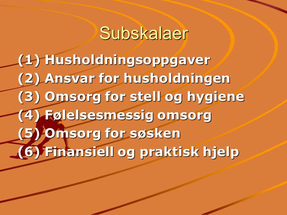 Subskalaer (1) Husholdningsoppgaver (2) Ansvar for husholdningen