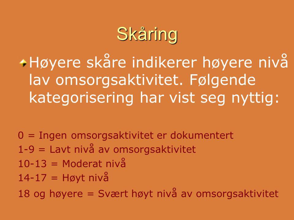 Skåring Høyere skåre indikerer høyere nivå lav omsorgsaktivitet. Følgende kategorisering har vist seg nyttig: