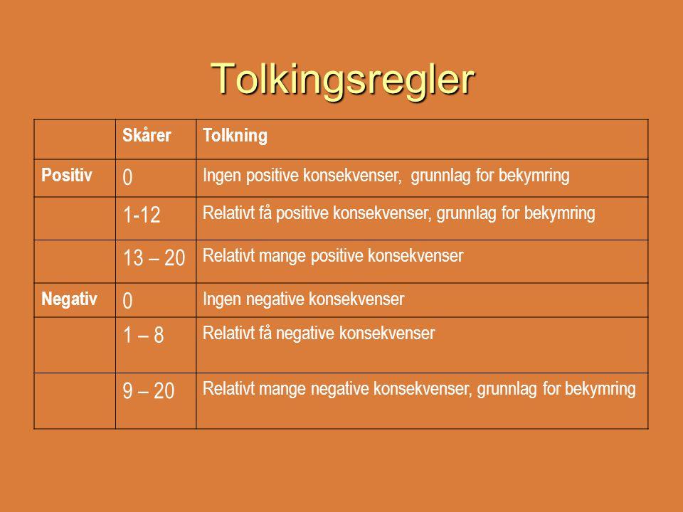 Tolkingsregler 1-12 13 – 20 1 – 8 9 – 20 Skårer Tolkning Positiv