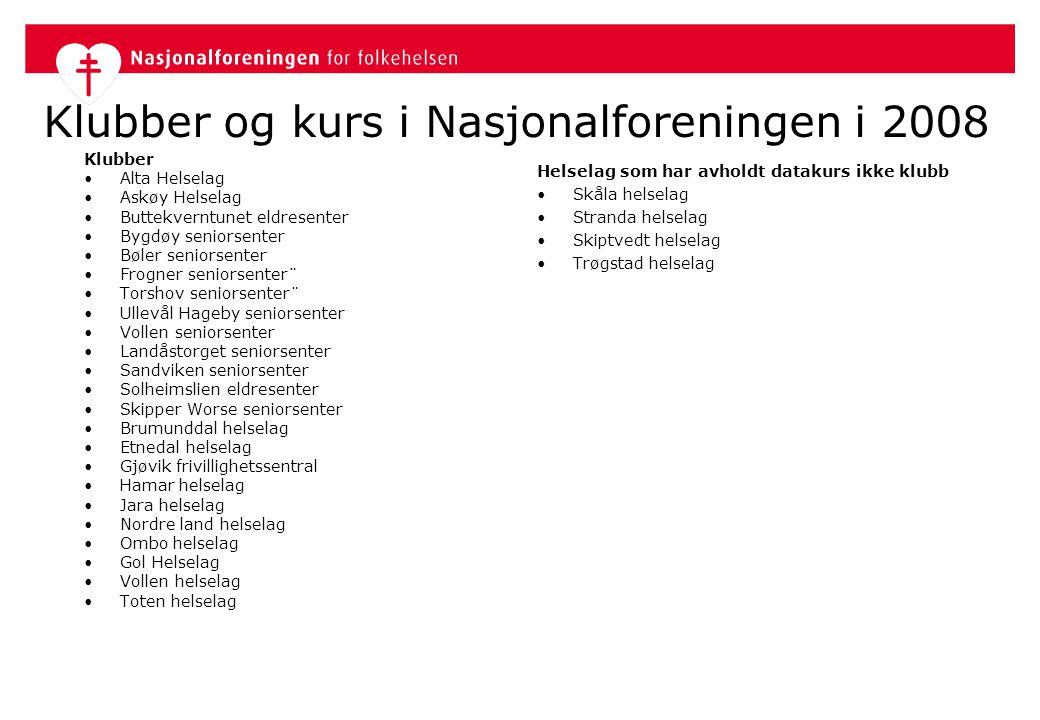 Klubber og kurs i Nasjonalforeningen i 2008