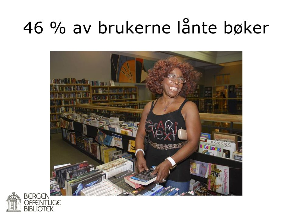 46 % av brukerne lånte bøker
