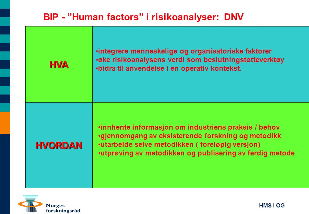 BIP - Human factors i risikoanalyser: DNV