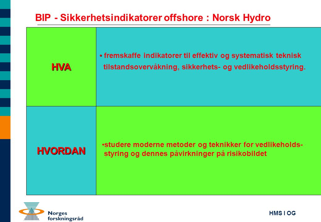 BIP - Sikkerhetsindikatorer offshore : Norsk Hydro