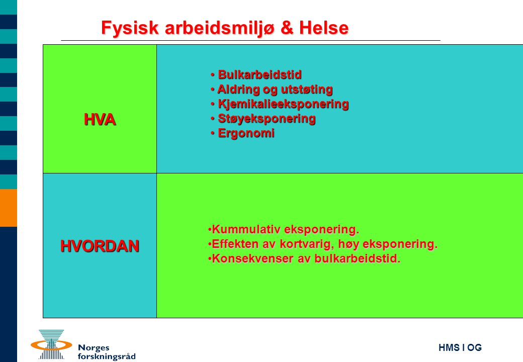 Fysisk arbeidsmiljø & Helse