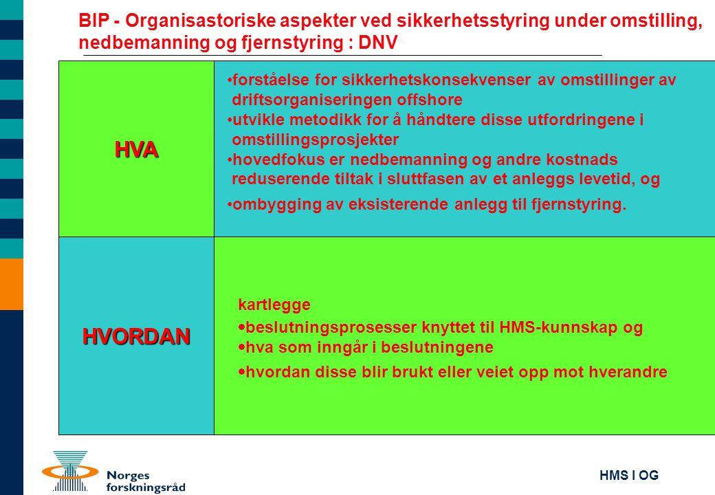 BIP - Organisastoriske aspekter ved sikkerhetsstyring under omstilling, nedbemanning og fjernstyring : DNV