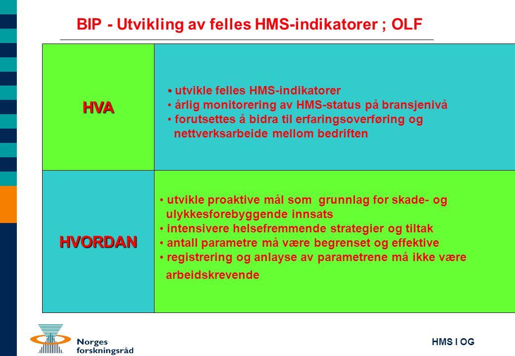 BIP - Utvikling av felles HMS-indikatorer ; OLF