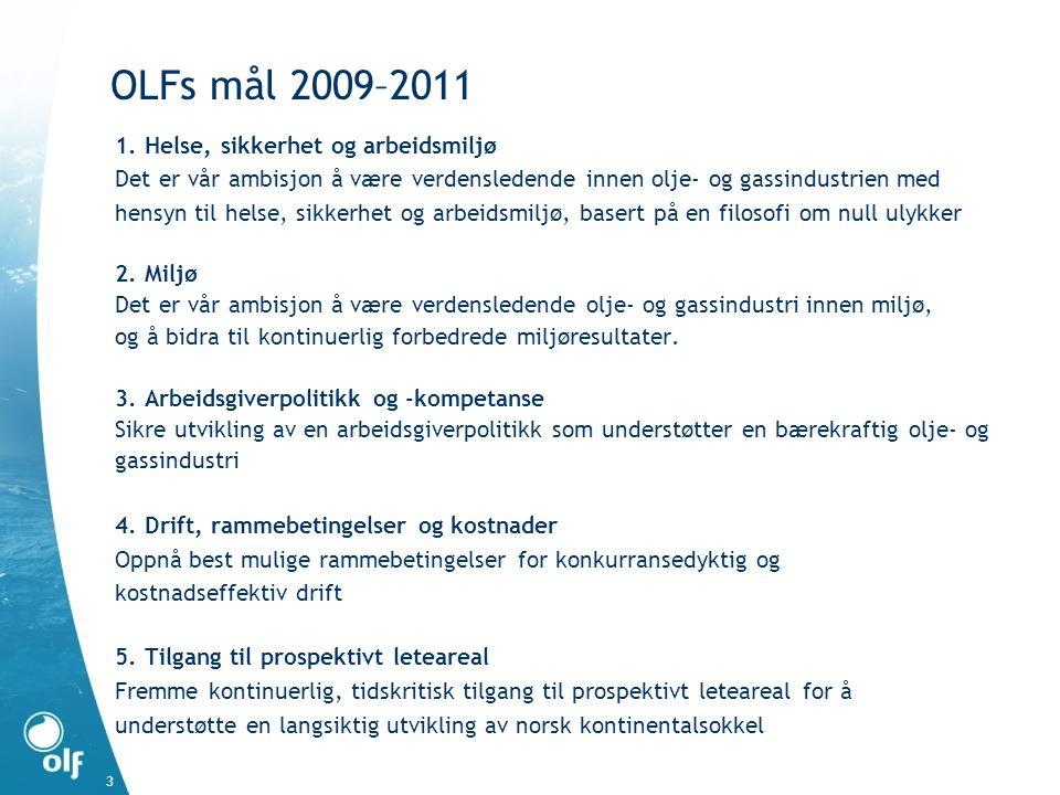 OLFs mål 2009–2011 1. Helse, sikkerhet og arbeidsmiljø