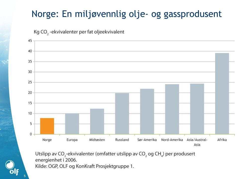 Norge: En miljøvennlig olje- og gassprodusent