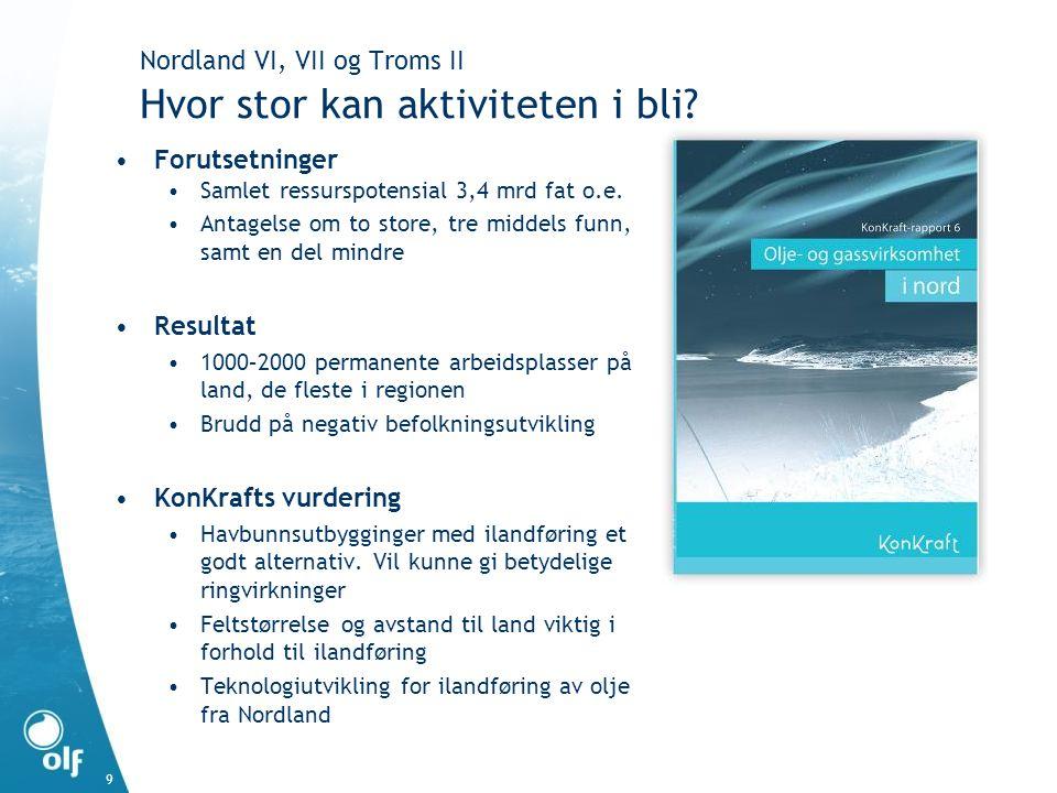 Nordland VI, VII og Troms II Hvor stor kan aktiviteten i bli