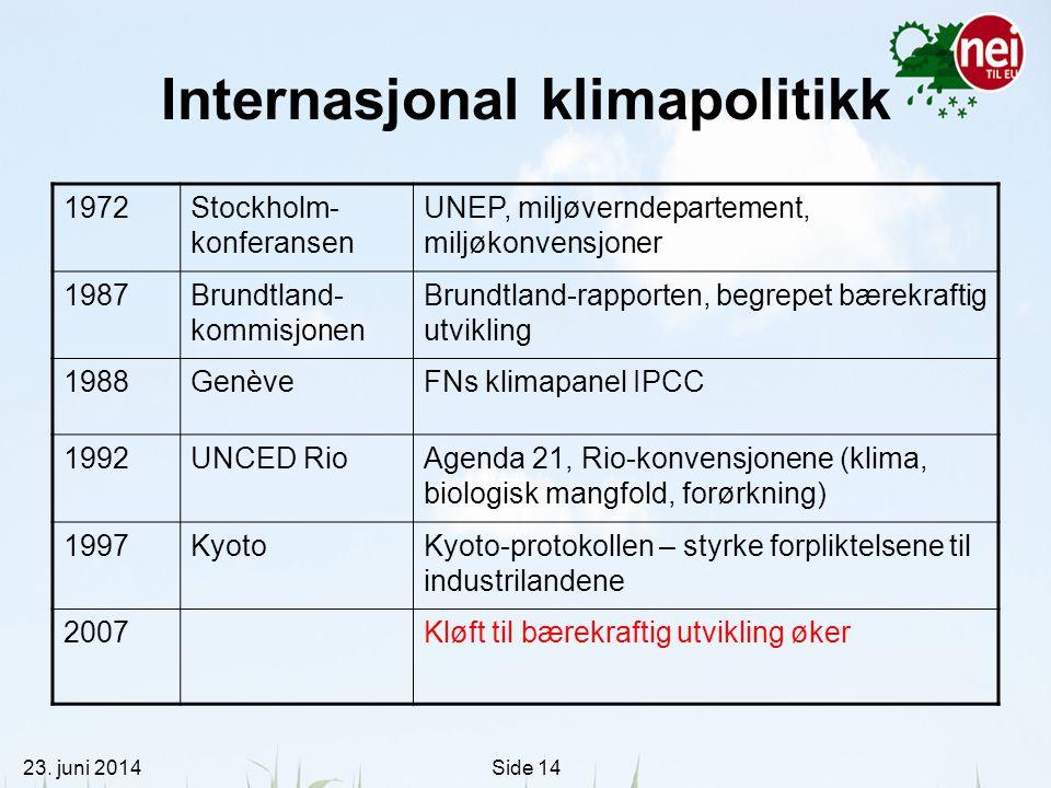 Internasjonal klimapolitikk