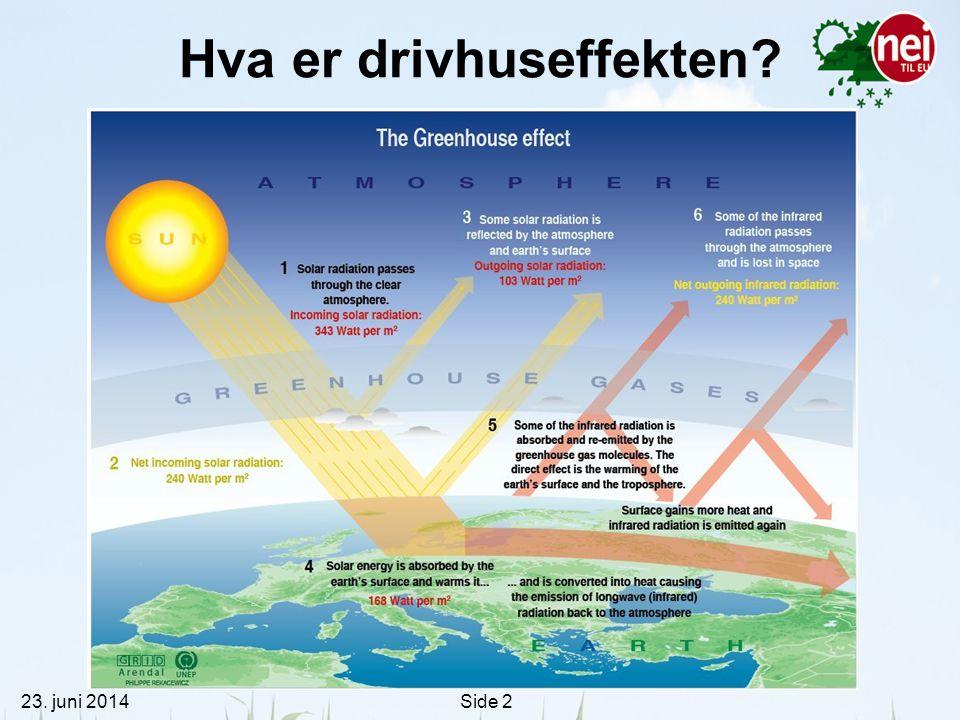 Hva er drivhuseffekten