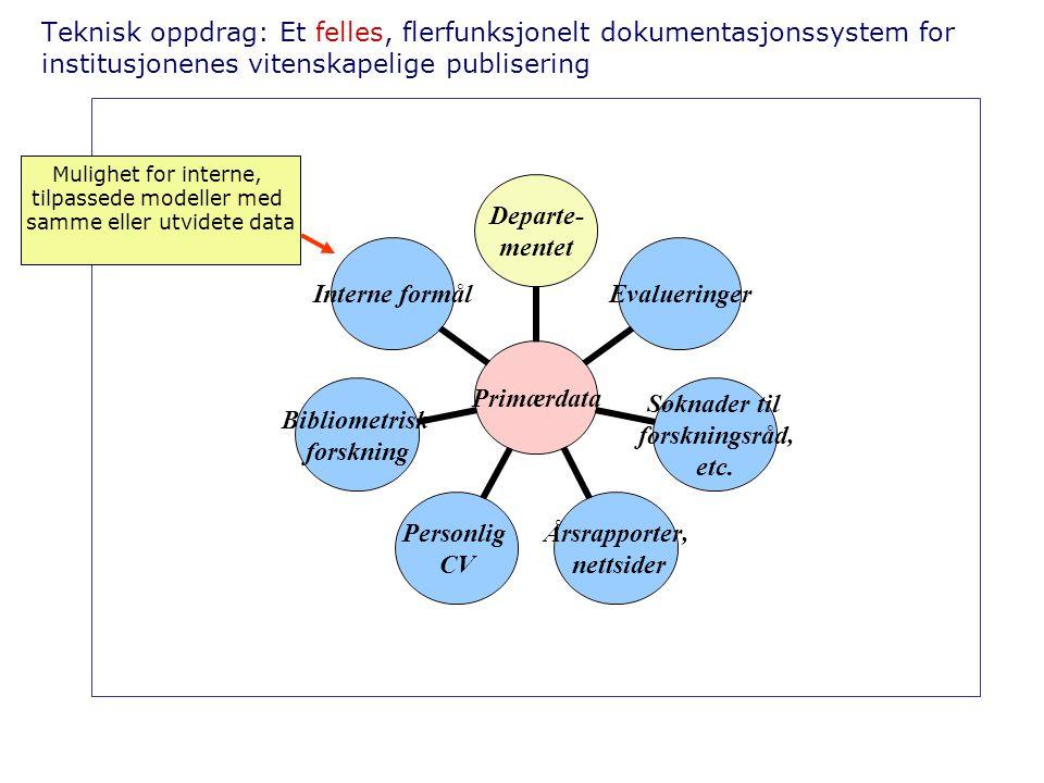 Teknisk oppdrag: Et felles, flerfunksjonelt dokumentasjonssystem for institusjonenes vitenskapelige publisering