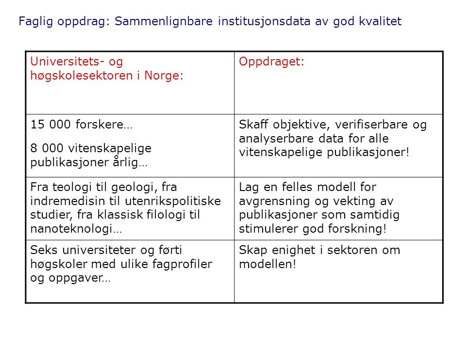 Faglig oppdrag: Sammenlignbare institusjonsdata av god kvalitet