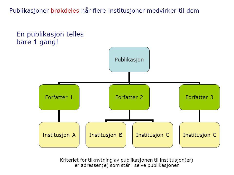 Publikasjoner brøkdeles når flere institusjoner medvirker til dem