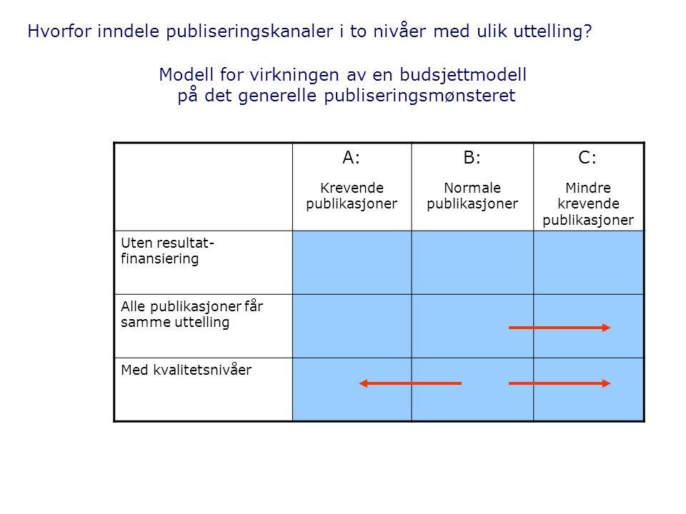 Hvorfor inndele publiseringskanaler i to nivåer med ulik uttelling