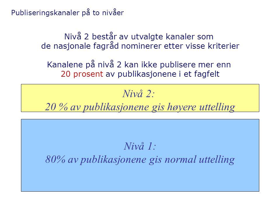 Publiseringskanaler på to nivåer