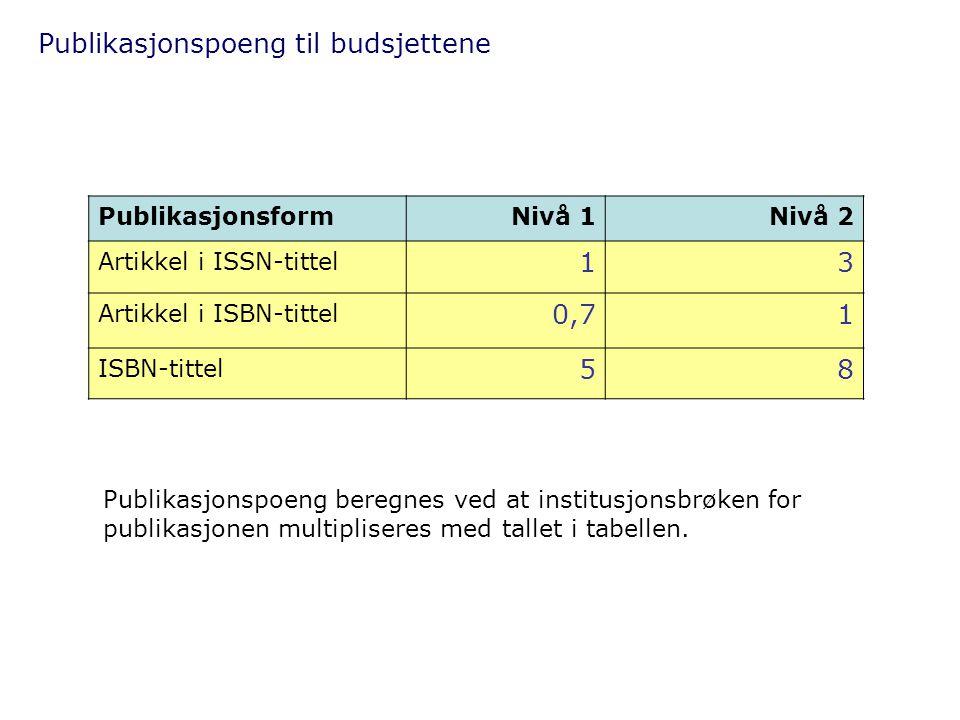 Publikasjonspoeng til budsjettene