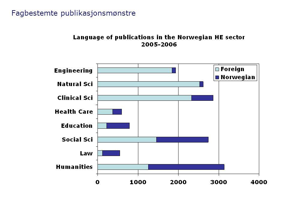 Fagbestemte publikasjonsmønstre