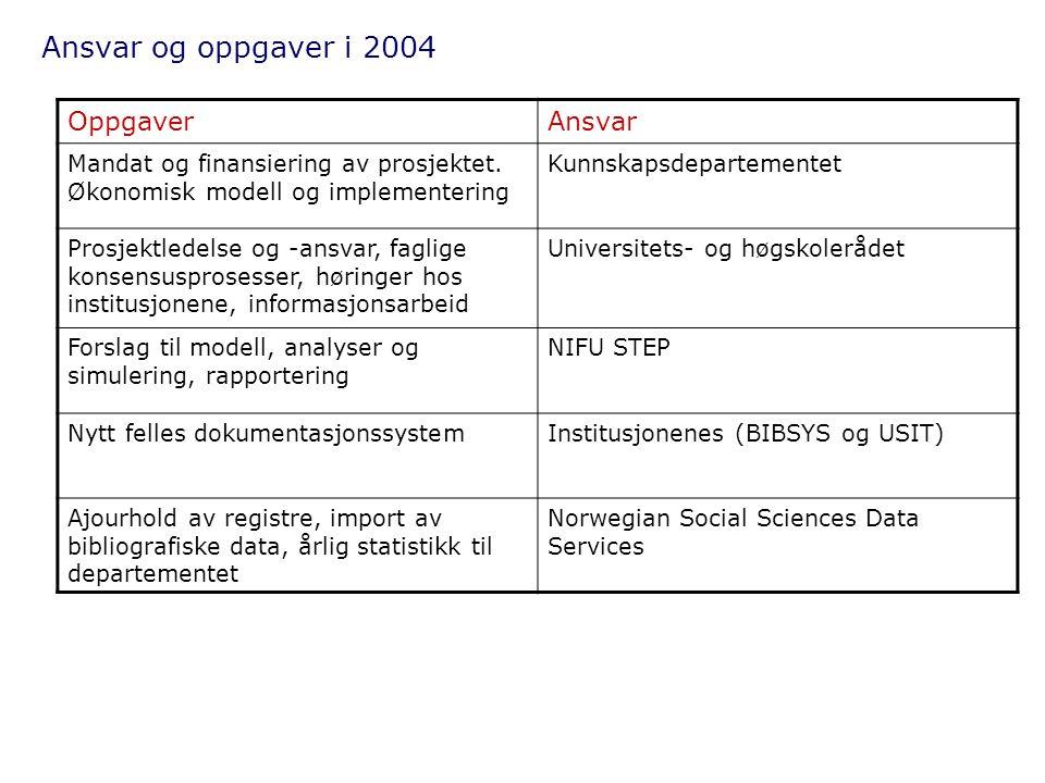 Ansvar og oppgaver i 2004 Oppgaver Ansvar