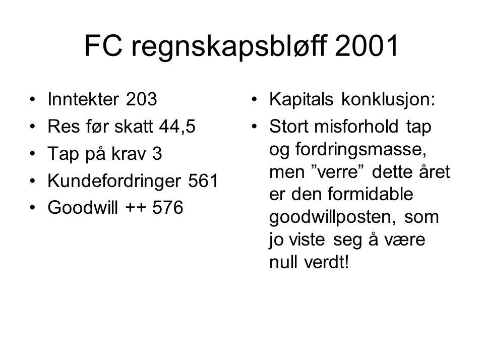 FC regnskapsbløff 2001 Inntekter 203 Res før skatt 44,5 Tap på krav 3