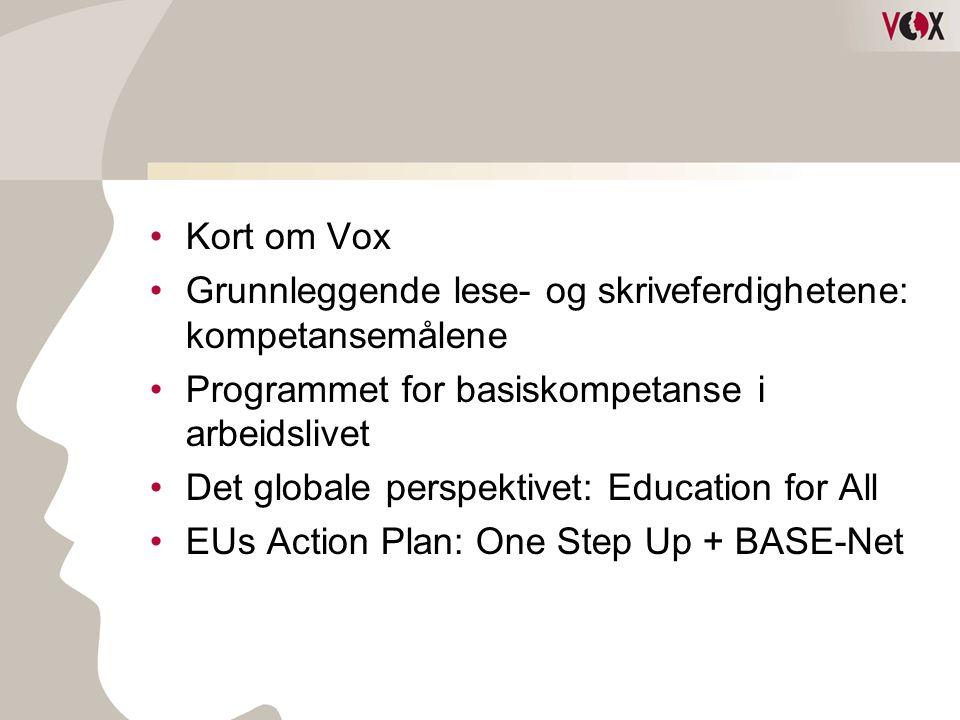 Kort om Vox Grunnleggende lese- og skriveferdighetene: kompetansemålene. Programmet for basiskompetanse i arbeidslivet.