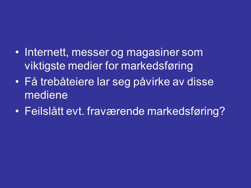 Internett, messer og magasiner som viktigste medier for markedsføring