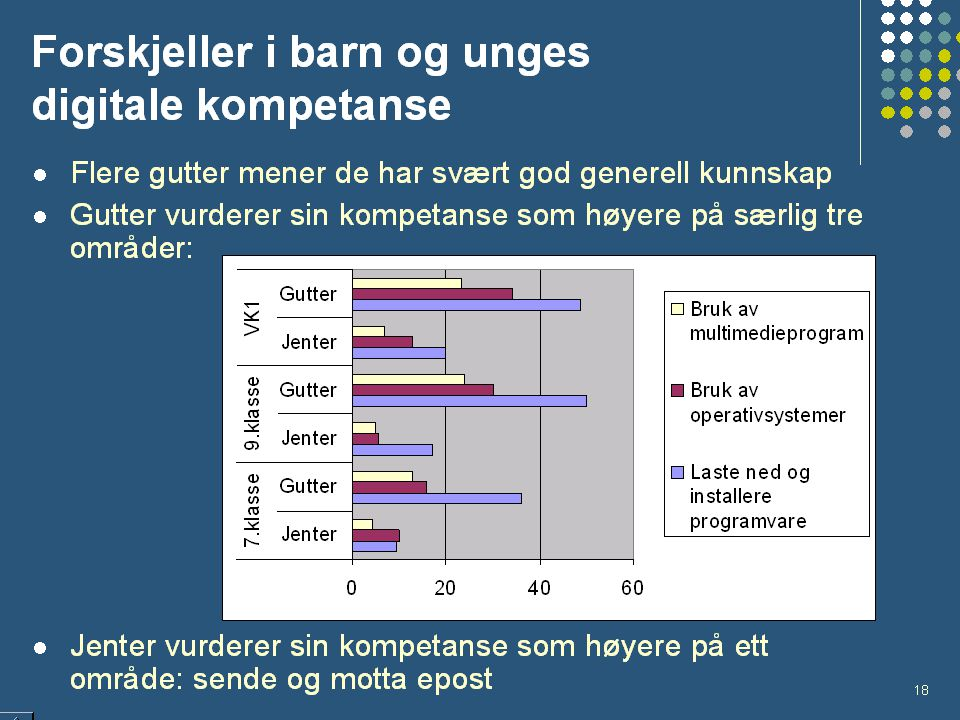 Startsamling LÆRNO TO 22.09.06