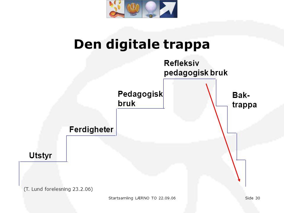 Den digitale trappa Refleksiv pedagogisk bruk Pedagogisk Bak- bruk