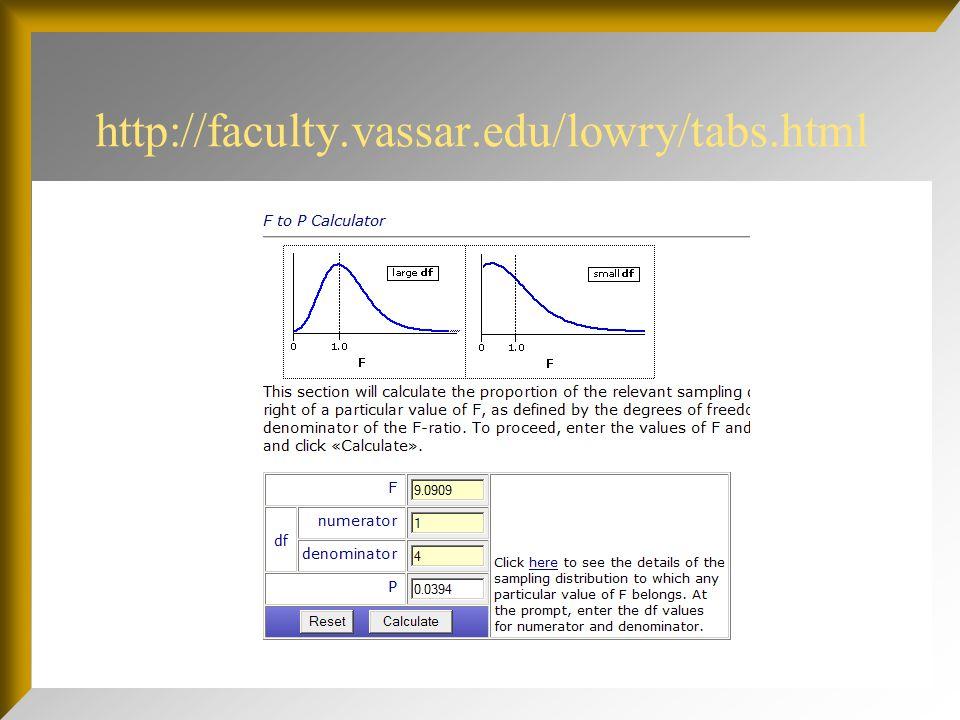 http://faculty.vassar.edu/lowry/tabs.html
