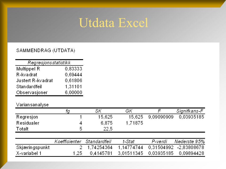 Utdata Excel