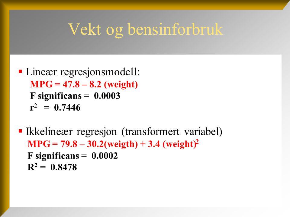 Vekt og bensinforbruk Lineær regresjonsmodell: MPG = 47.8 – 8.2 (weight) F significans = 0.0003.
