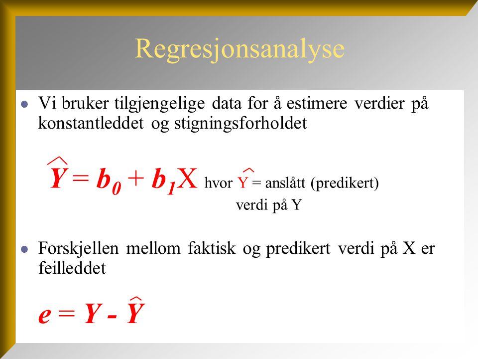 Y = b0 + b1X hvor Y = anslått (predikert) verdi på Y