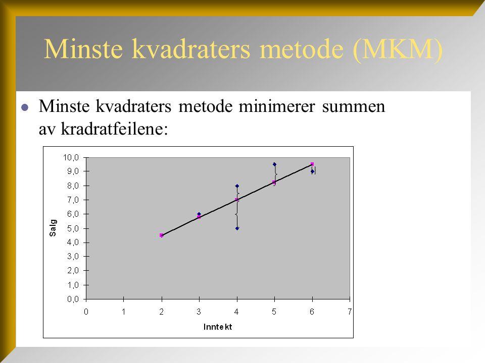 Minste kvadraters metode (MKM)
